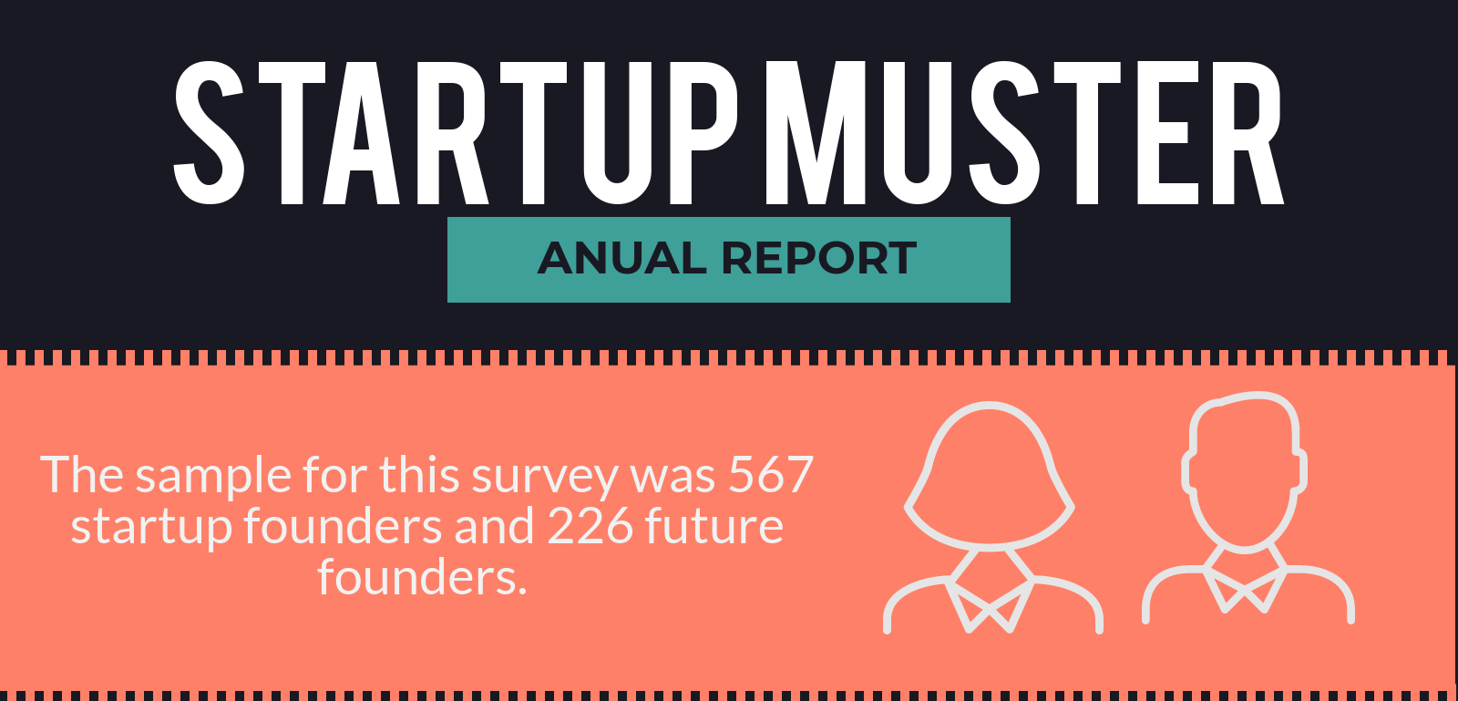 Startup Muster Anual Report Infographic